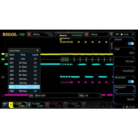 Software Option RIGOL DS7000 EMBD for Decoding I2C, SPI